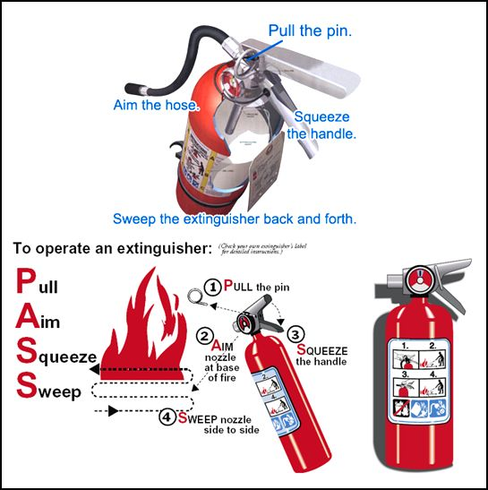 car fire extinguisher pass method
