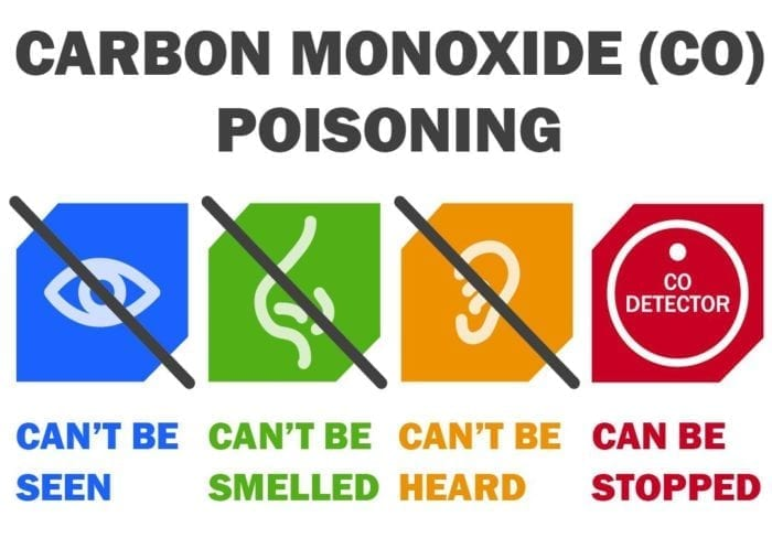fire safety at home - carbon monoxide poisoning